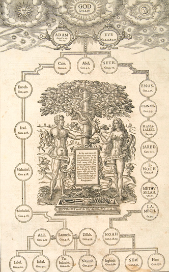 Genealogy of Adam from 1611 King James Bible